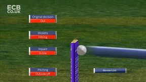 Moeen Ali Trapped LBW by Wasim