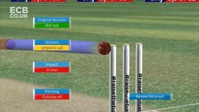 Shane Dowrich Wicket LBW b Chris Woakes