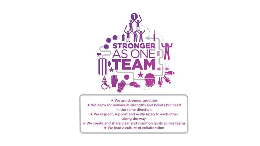 Stronger as a Team