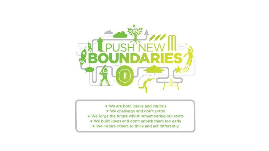 Push New Boundaries