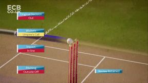Chameera out - LBW Ali
